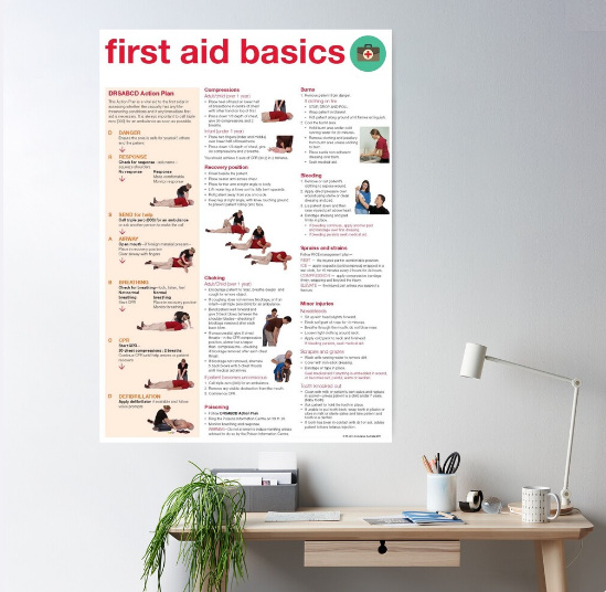 First aid basics - emergency basics - poster in office